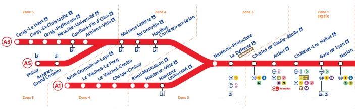 Rencontre rer metro